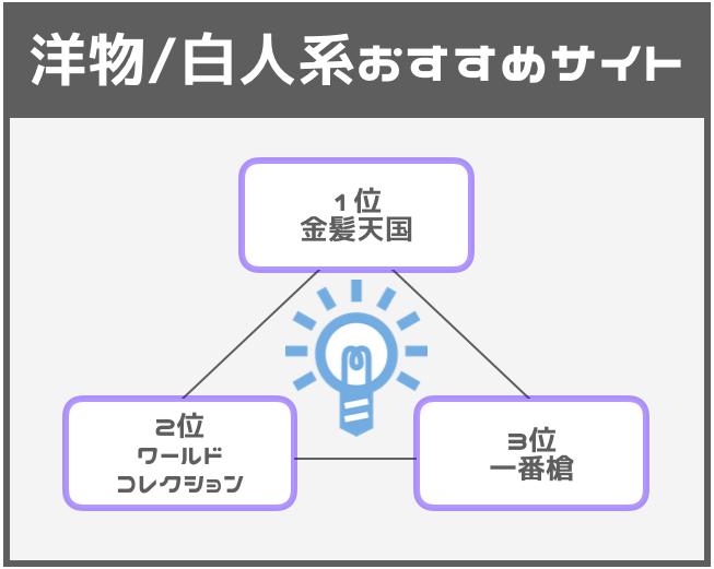 洋物/白人おすすめ有料アダルト動画サイト